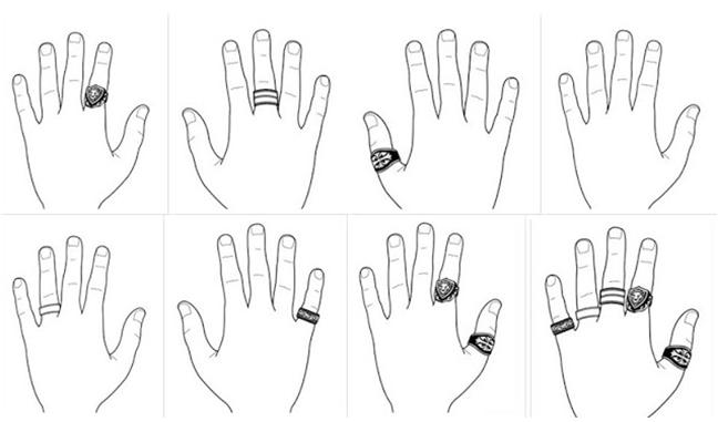 Péniszgyűrű használata