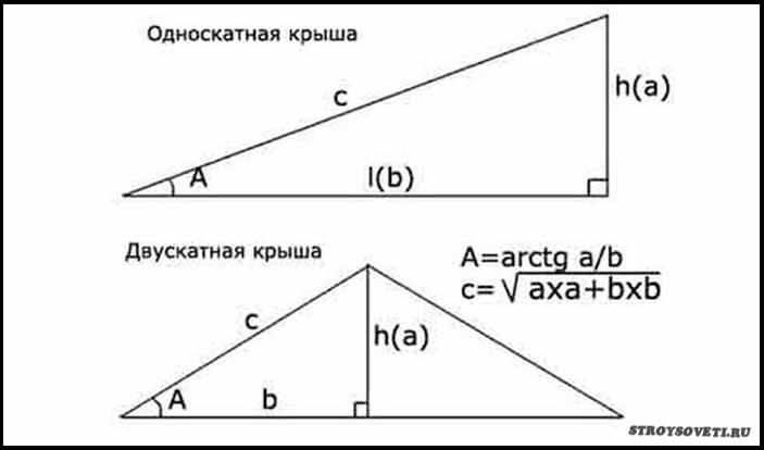 milyen szög legyen a felállításkor)