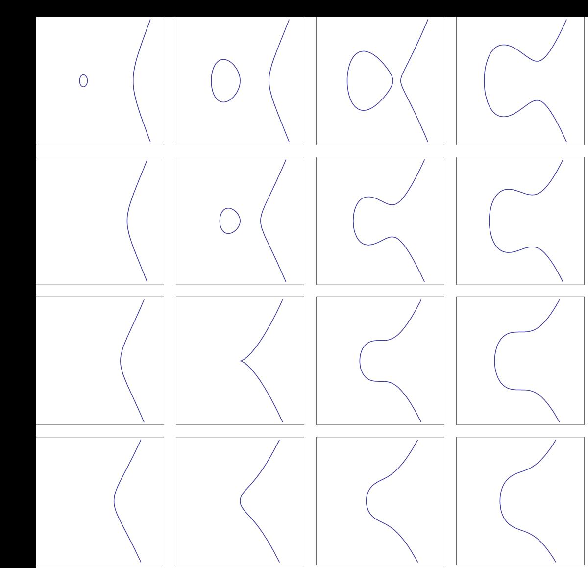 Görbe (matematika) – Wikipédia