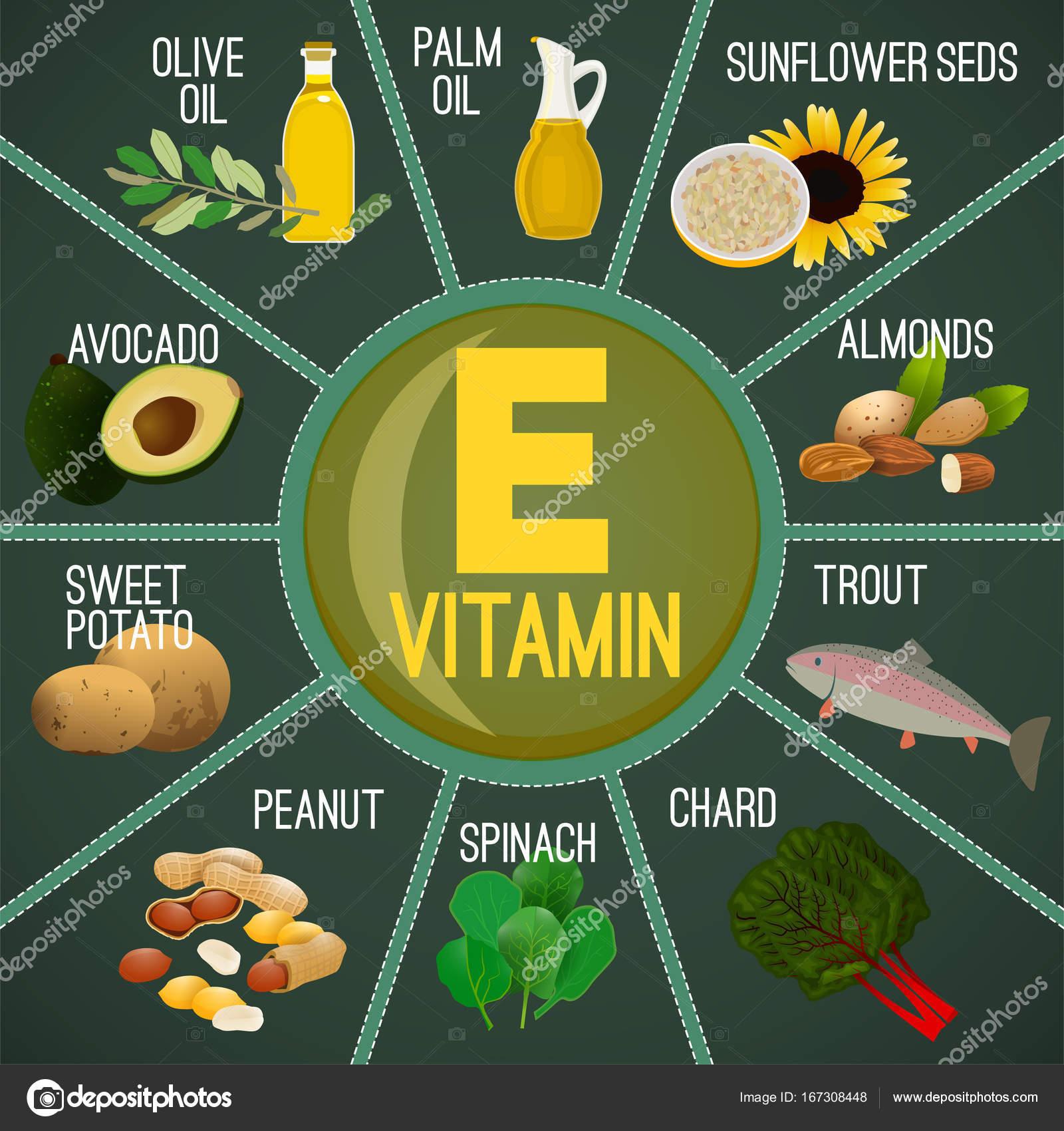 Az E-vitamin szerepe a szervezetünkben