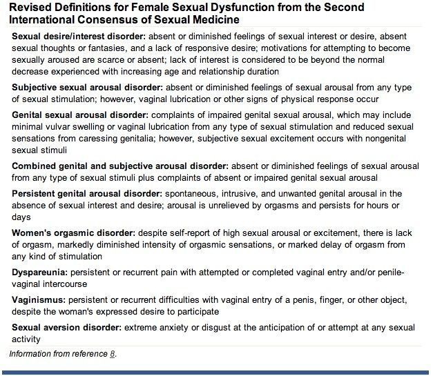 erekció a pénisz ultrahangjával