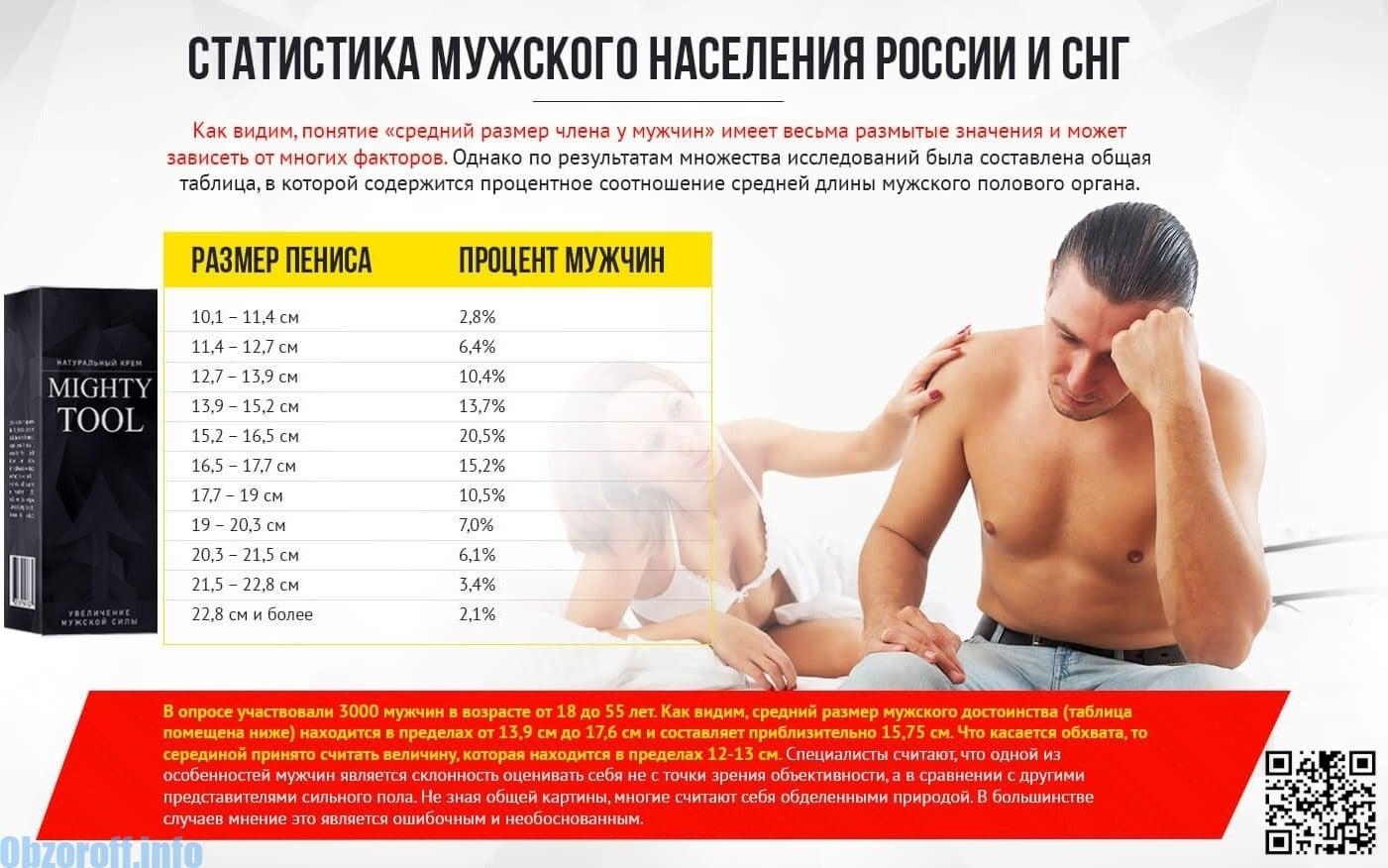 az erekció átlagos időtartama férfiaknál