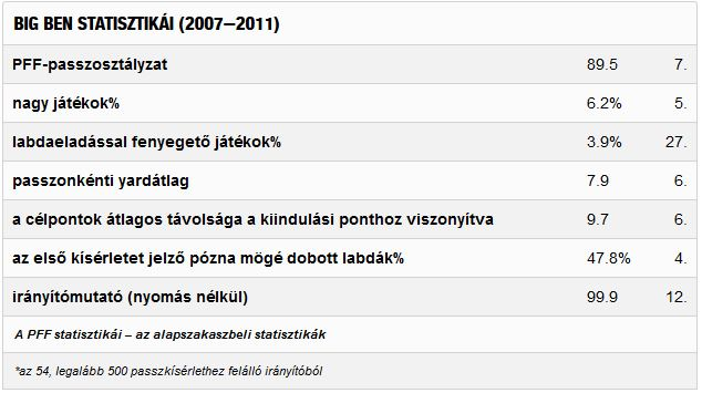 Magyar Narancs - Belpol - Erre telik