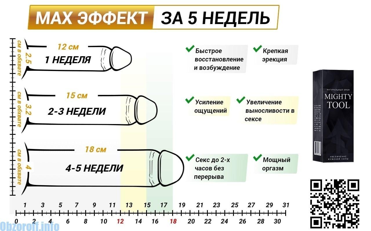 proviron és pénisz melyik orvosnak erekció csökkenésével