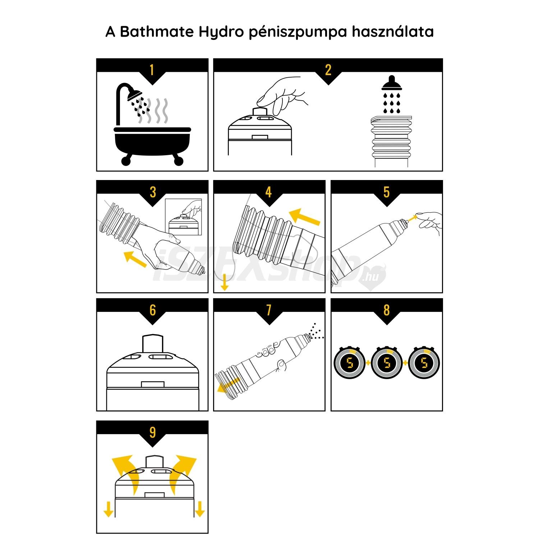 hogyan kell használni a pénisz hidropumpa)