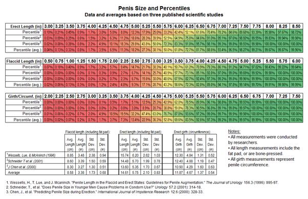 leng a pénisz hogyan tartsuk az erekciót 59-nél