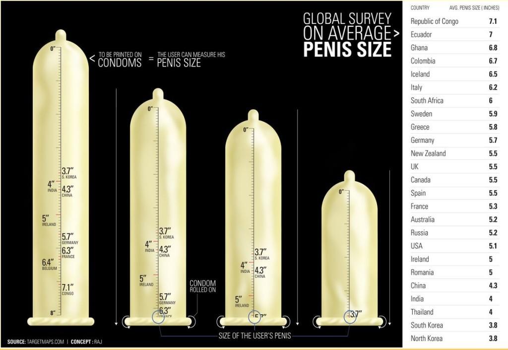 átlagos férfi pénisz